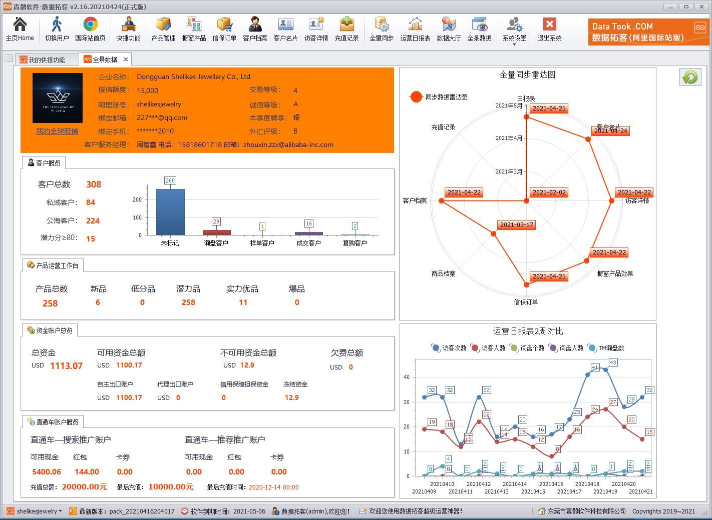 数据全景图_数据拓客(DataTook)-专业阿里国际站阿里1688店铺电商运营软件工具_喜鹊软件